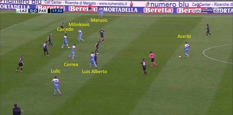 Lazio, azione offensiva vs Parma