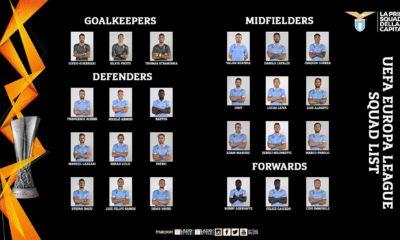 La Lazio comunica i giocatori della lista UEFA (FOTO)