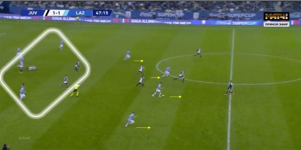 Supercoppa, Juventus - Lazio: gli attacchi in profondità