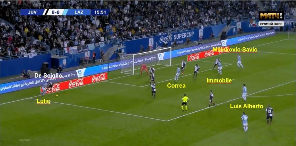 Supercoppa Juventus - Lazio, l'azione del gol di Luis Alberto