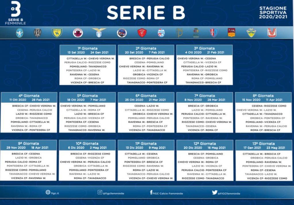 Lazio Women, ufficiale il calendario della stagione 2020 2021
